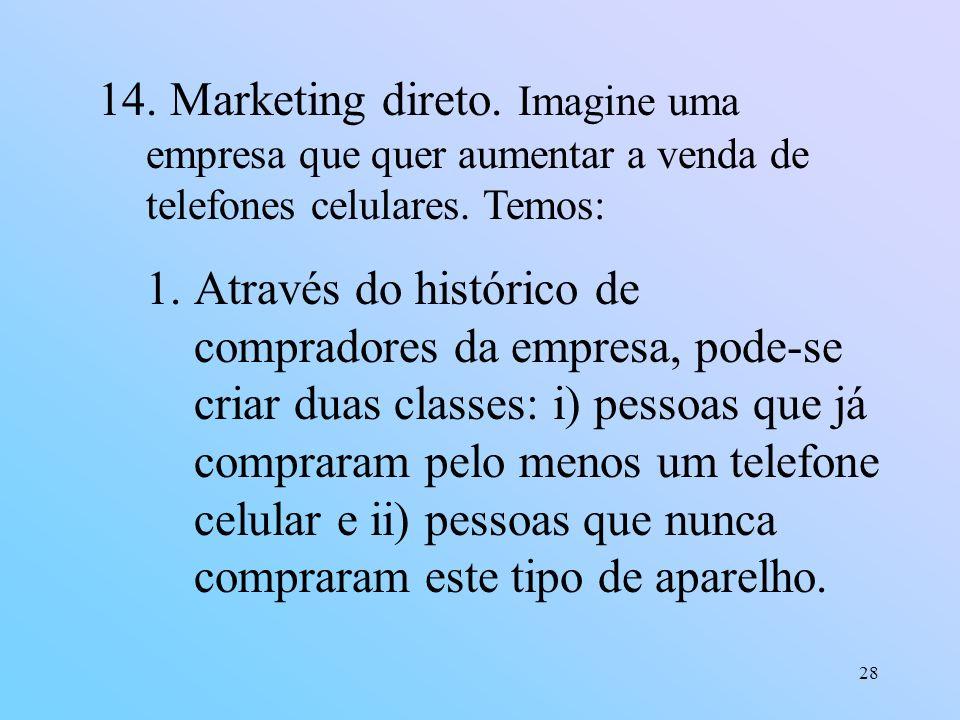 Marketing direto. Imagine uma empresa que quer aumentar a venda de telefones celulares. Temos: