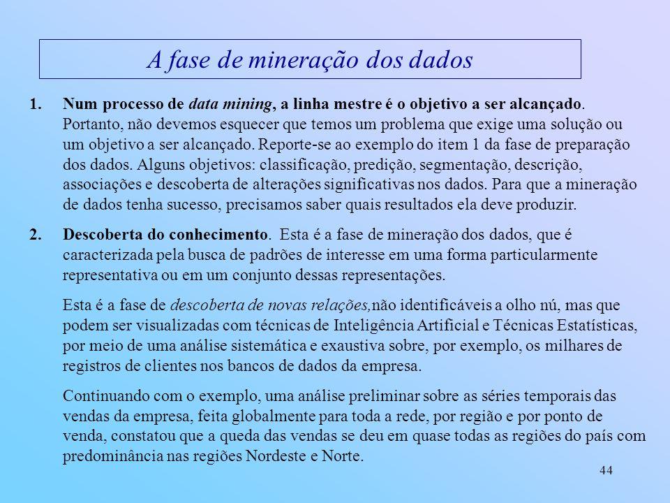 A fase de mineração dos dados
