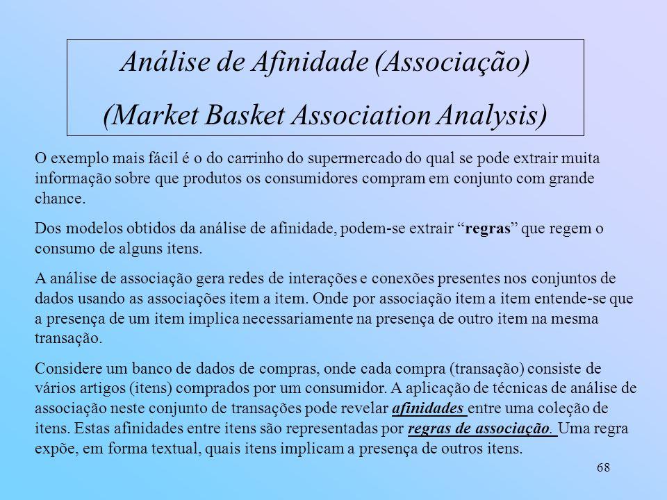 Análise de Afinidade (Associação) (Market Basket Association Analysis)