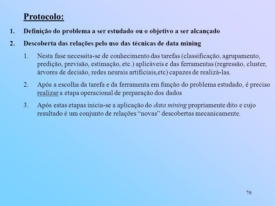 Protocolo:Definição do problema a ser estudado ou o objetivo a ser alcançado. Descoberta das relações pelo uso das técnicas de data mining.