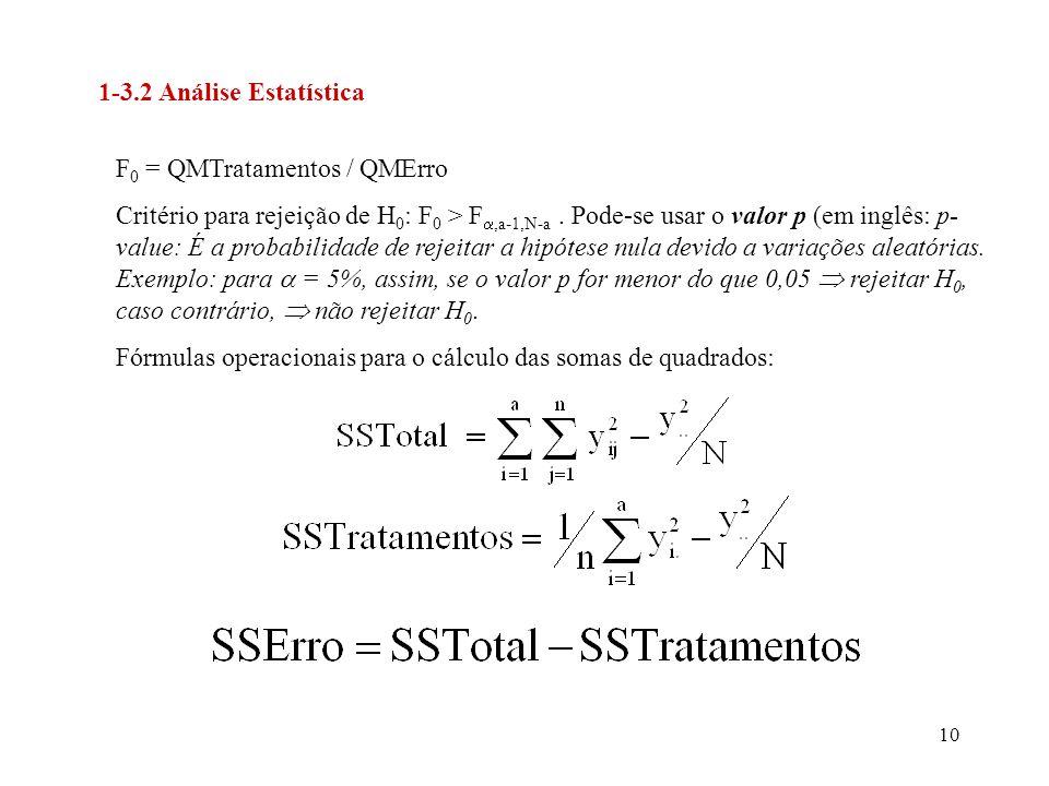 1-3.2 Análise Estatística F0 = QMTratamentos / QMErro.