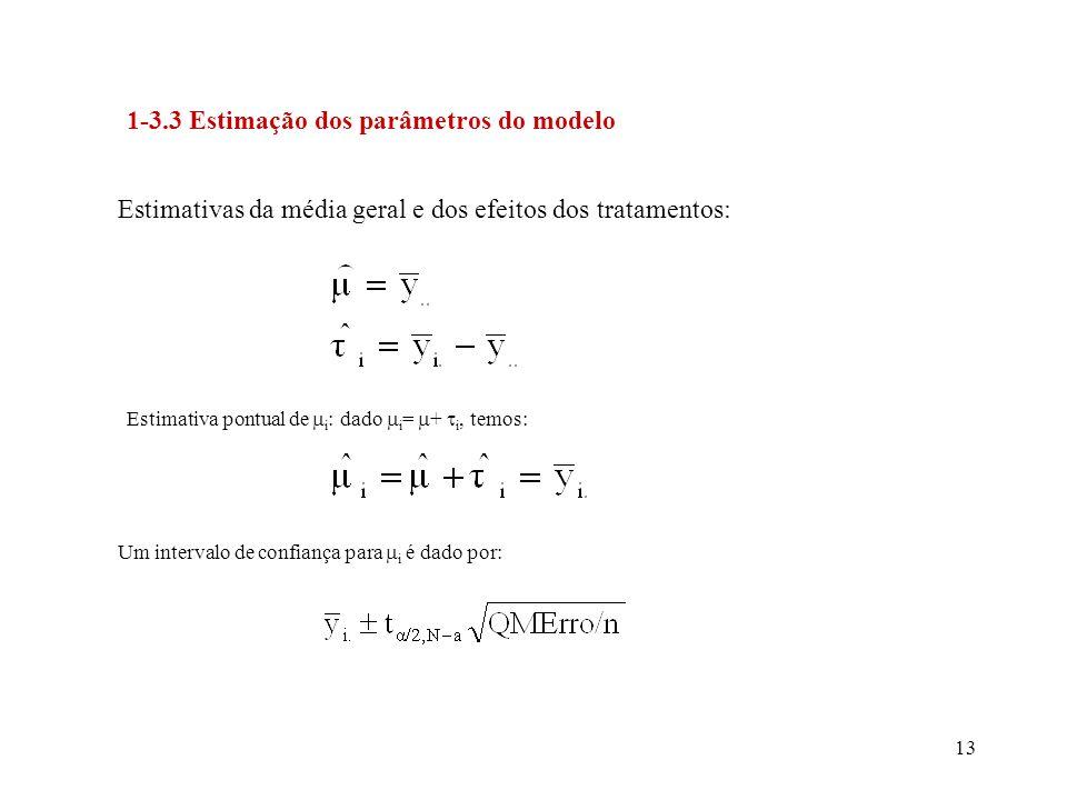 1-3.3 Estimação dos parâmetros do modelo
