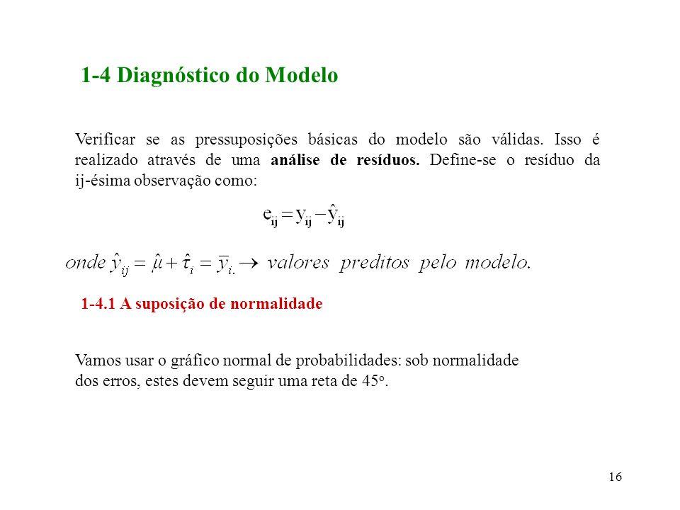 1-4 Diagnóstico do Modelo