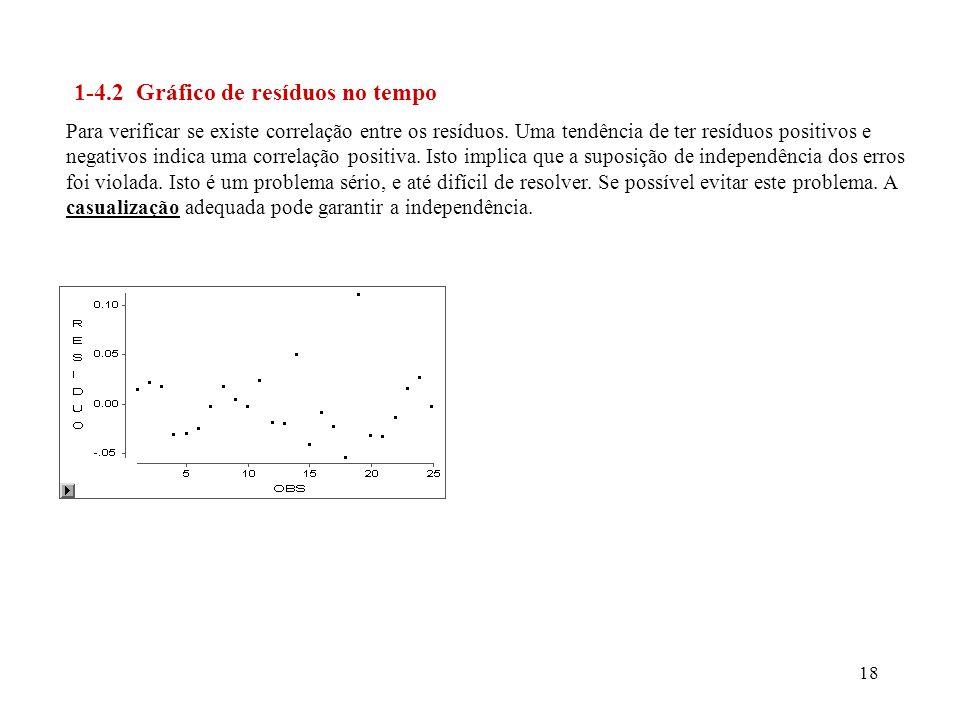 1-4.2 Gráfico de resíduos no tempo
