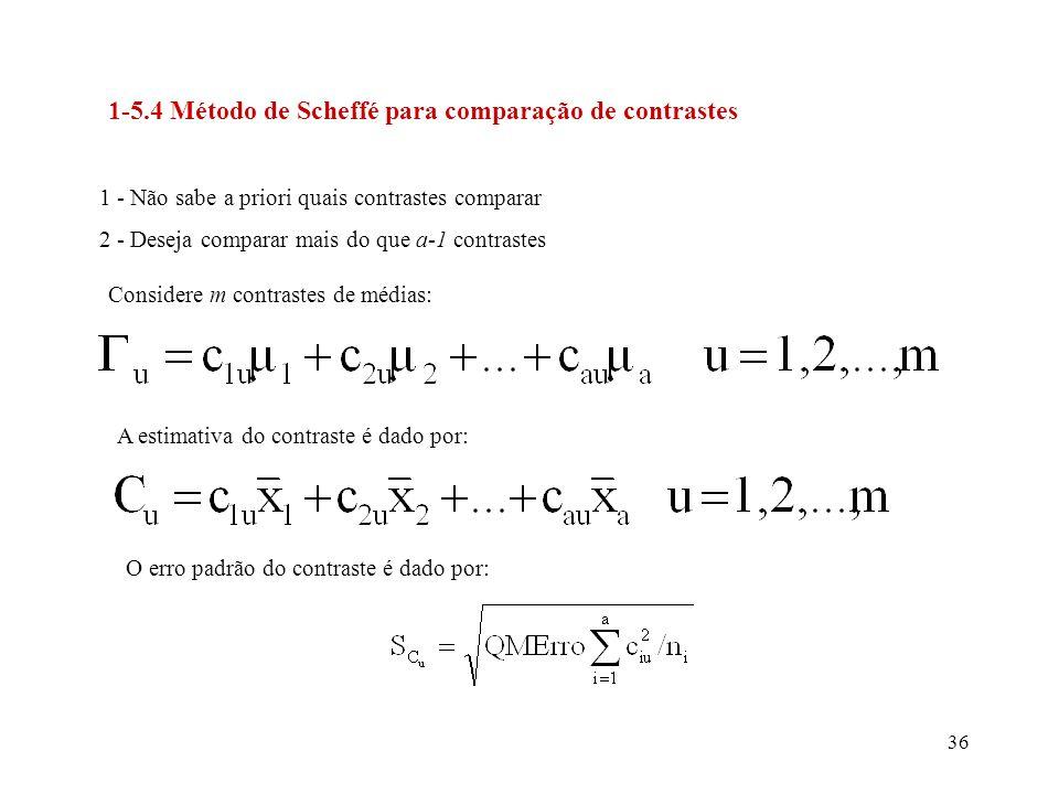 1-5.4 Método de Scheffé para comparação de contrastes