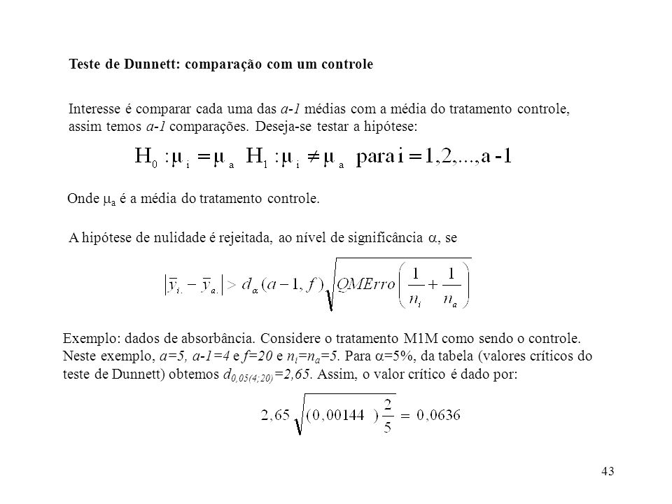 Teste de Dunnett: comparação com um controle