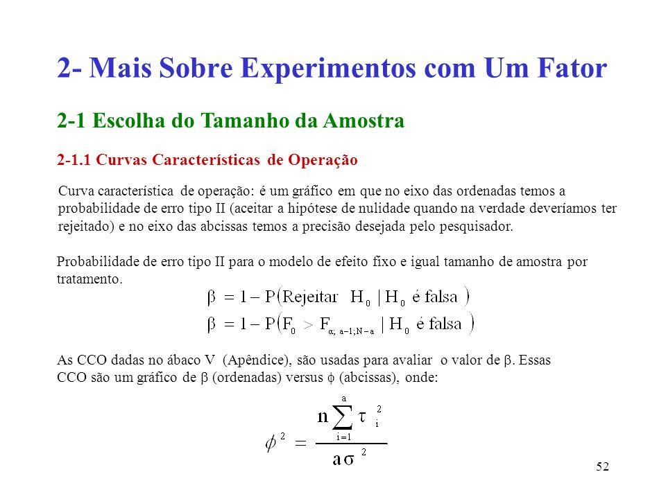 2- Mais Sobre Experimentos com Um Fator