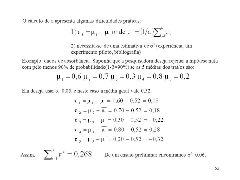 O cálculo de  apresenta algumas dificuldades práticas: