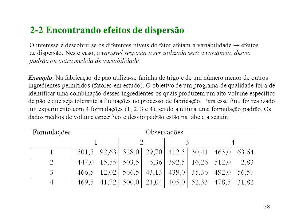 2-2 Encontrando efeitos de dispersão