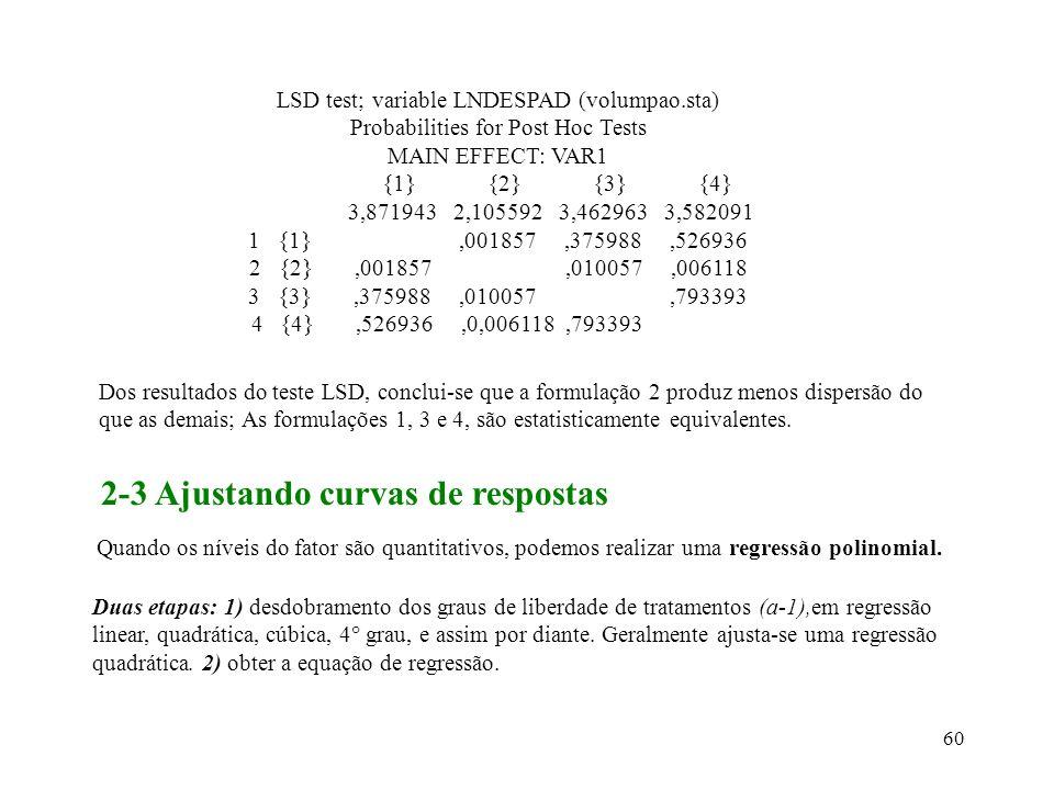 2-3 Ajustando curvas de respostas