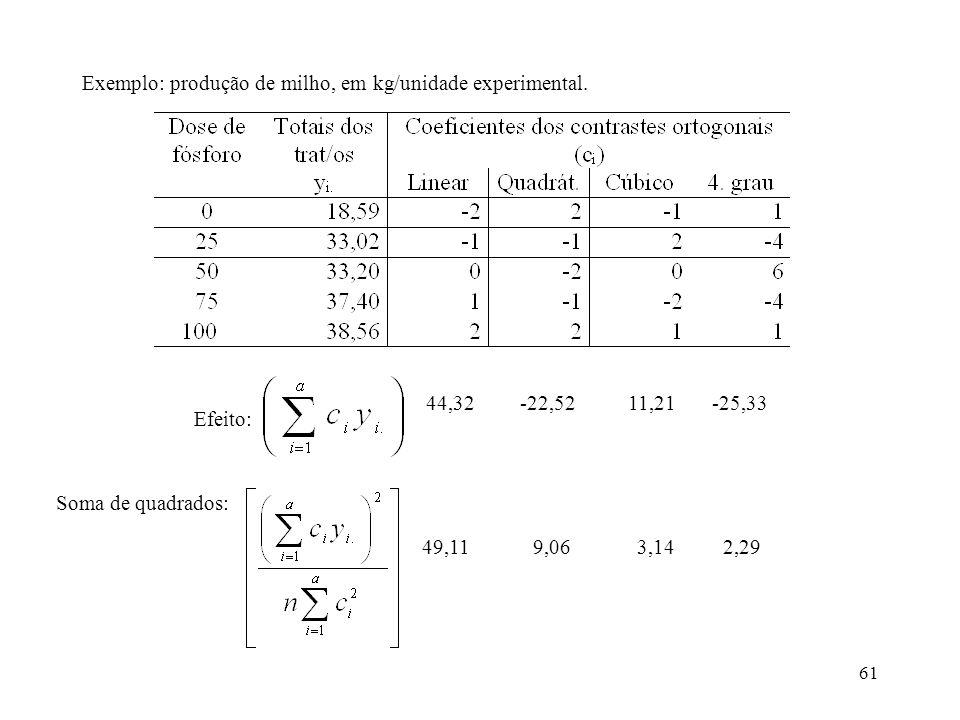 Exemplo: produção de milho, em kg/unidade experimental.