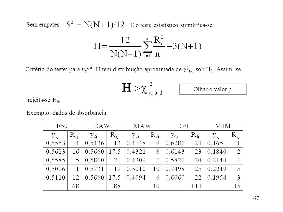 Sem empates: E o teste estatístico simplifica-se: Critério do teste: para ni5, H tem distribuição aproximada de 2a-1 sob H0.. Assim, se.