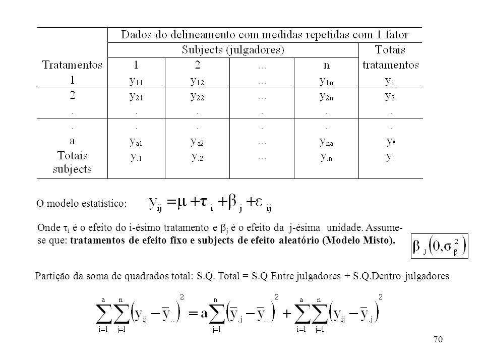 O modelo estatístico: