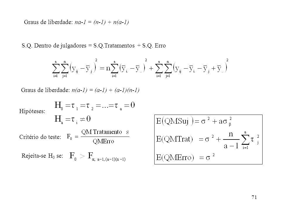 Graus de liberdade: na-1 = (n-1) + n(a-1)