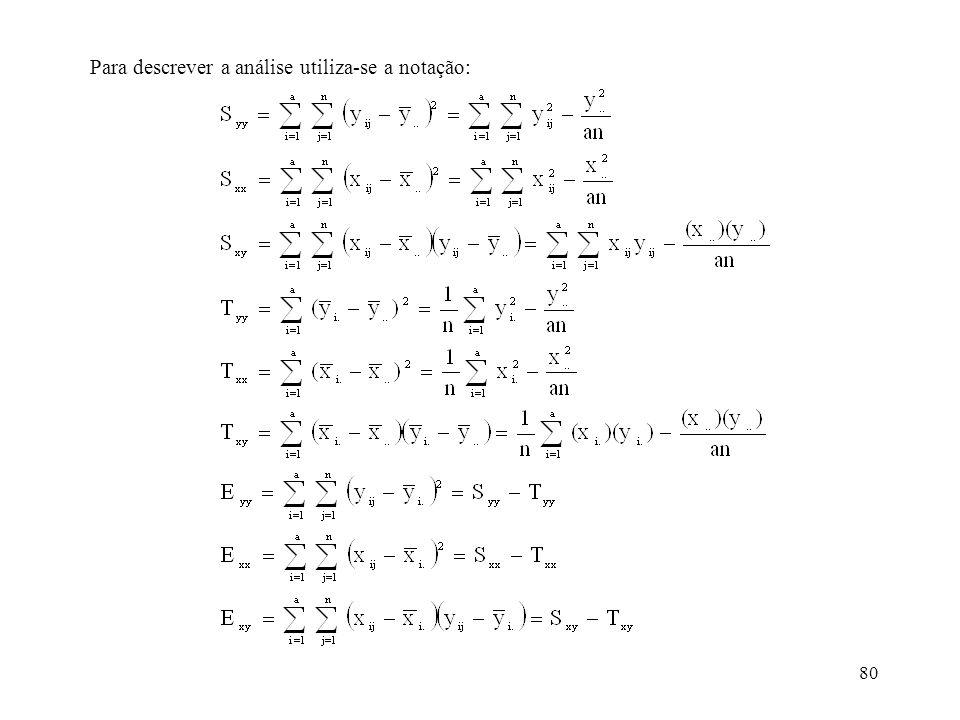 Para descrever a análise utiliza-se a notação: