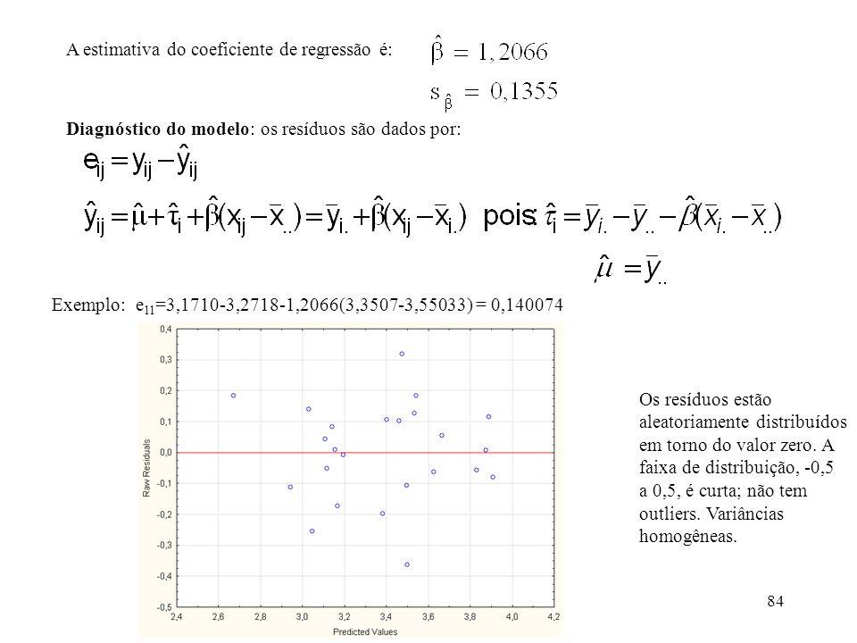 A estimativa do coeficiente de regressão é: