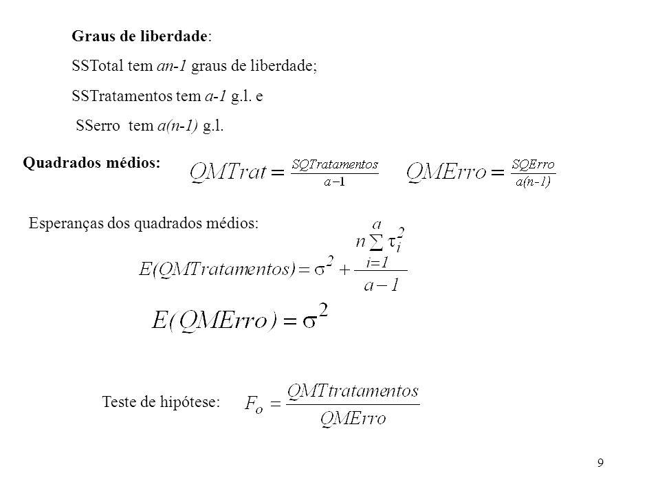 Graus de liberdade: SSTotal tem an-1 graus de liberdade; SSTratamentos tem a-1 g.l. e. SSerro tem a(n-1) g.l.