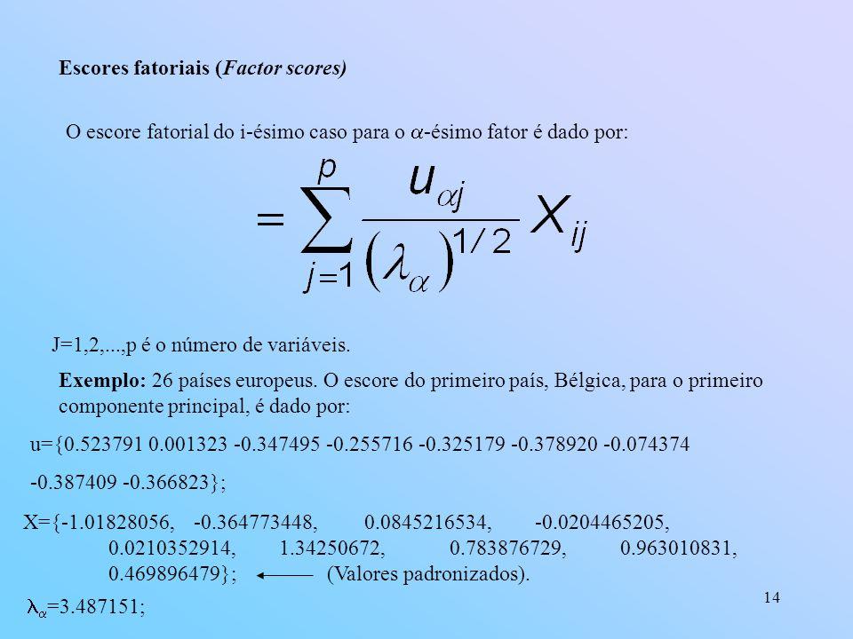 Escores fatoriais (Factor scores)