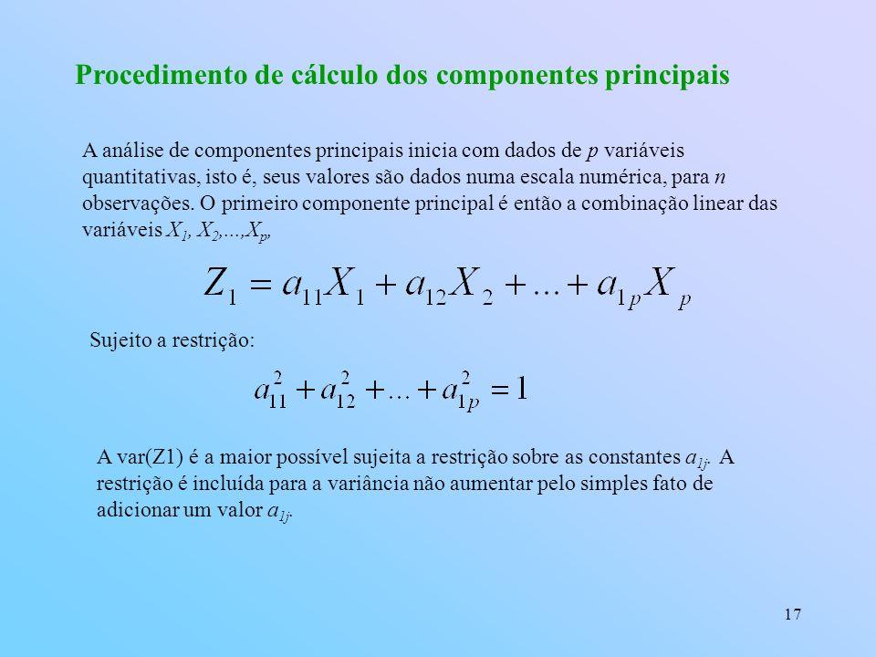 Procedimento de cálculo dos componentes principais