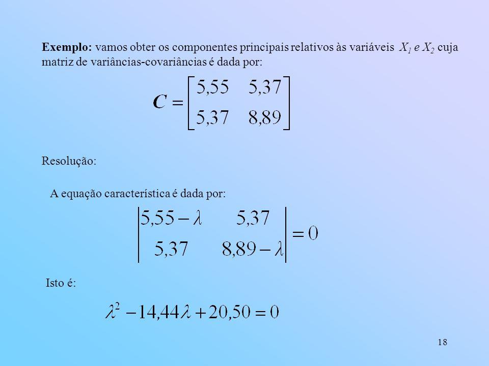 Exemplo: vamos obter os componentes principais relativos às variáveis X1 e X2 cuja matriz de variâncias-covariâncias é dada por: