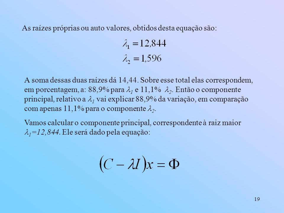 As raízes próprias ou auto valores, obtidos desta equação são: