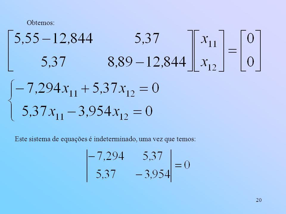 Obtemos: Este sistema de equações é indeterminado, uma vez que temos: