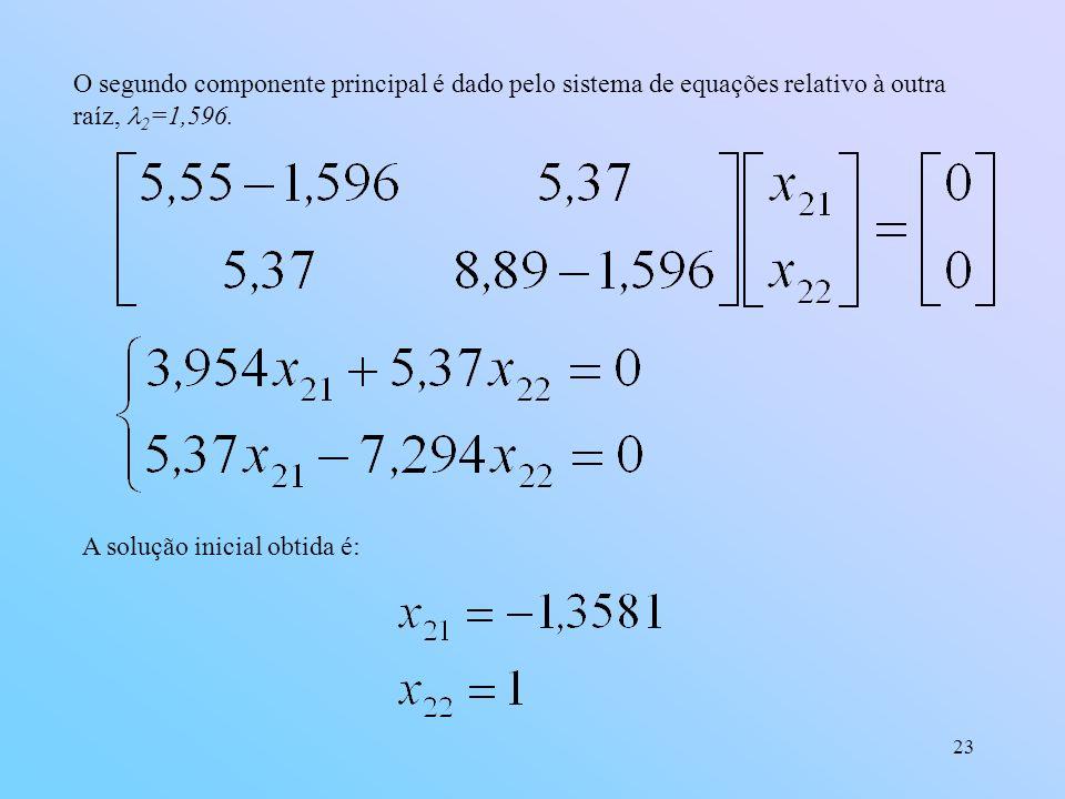 O segundo componente principal é dado pelo sistema de equações relativo à outra raíz, 2=1,596.