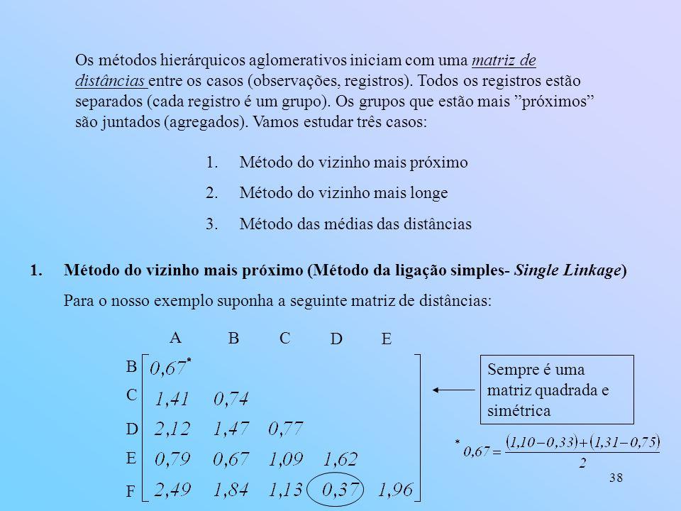 Os métodos hierárquicos aglomerativos iniciam com uma matriz de distâncias entre os casos (observações, registros). Todos os registros estão separados (cada registro é um grupo). Os grupos que estão mais próximos são juntados (agregados). Vamos estudar três casos:
