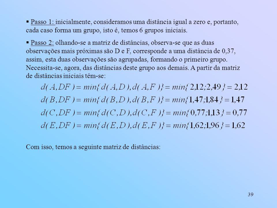 Passo 1: inicialmente, consideramos uma distância igual a zero e, portanto, cada caso forma um grupo, isto é, temos 6 grupos iniciais.