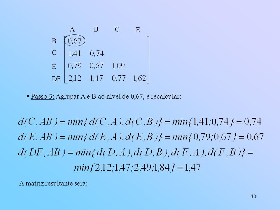A B C E B C E DF Passo 3: Agrupar A e B ao nível de 0,67, e recalcular: A matriz resultante será: