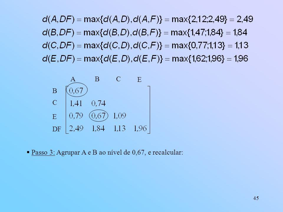 A B C E B C E DF Passo 3: Agrupar A e B ao nível de 0,67, e recalcular:
