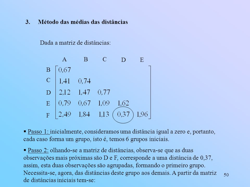 Método das médias das distâncias