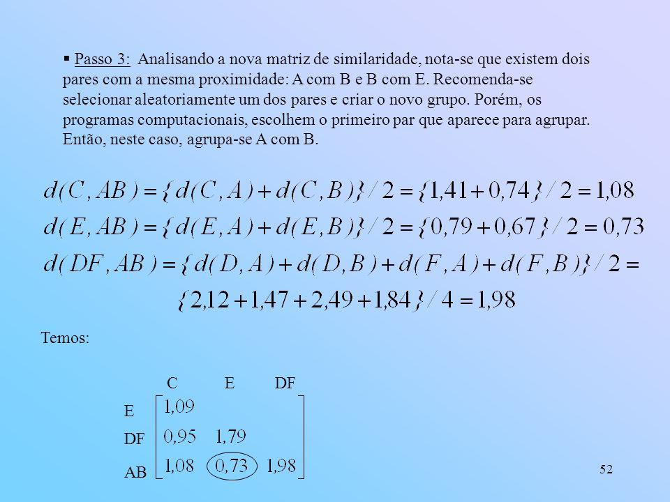 Passo 3: Analisando a nova matriz de similaridade, nota-se que existem dois pares com a mesma proximidade: A com B e B com E. Recomenda-se selecionar aleatoriamente um dos pares e criar o novo grupo. Porém, os programas computacionais, escolhem o primeiro par que aparece para agrupar. Então, neste caso, agrupa-se A com B.