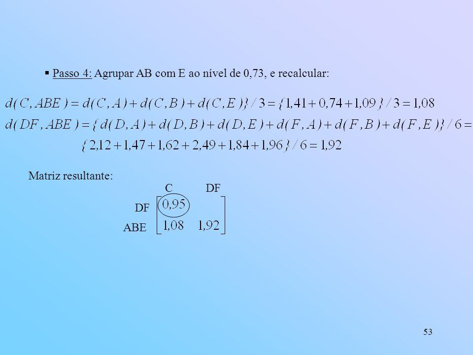 Passo 4: Agrupar AB com E ao nível de 0,73, e recalcular: