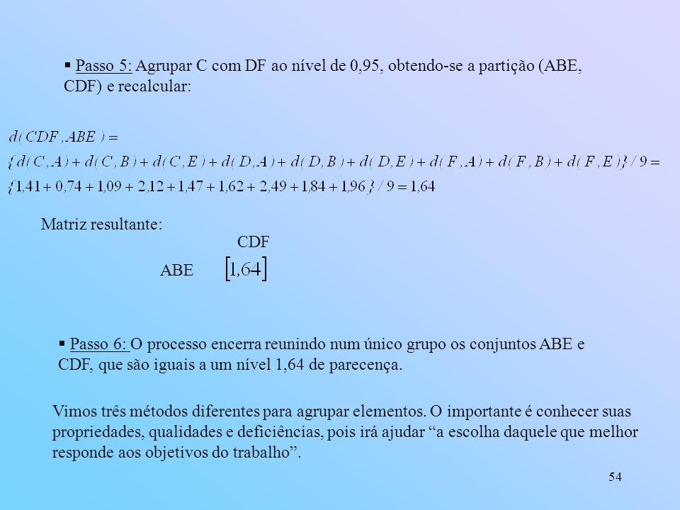 Passo 5: Agrupar C com DF ao nível de 0,95, obtendo-se a partição (ABE, CDF) e recalcular: