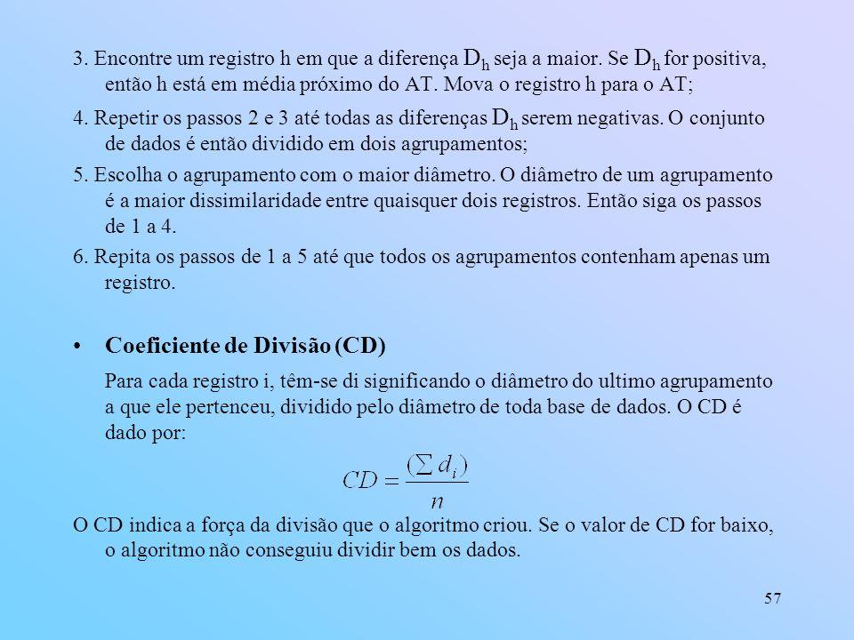 Coeficiente de Divisão (CD)