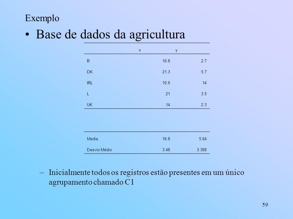 Base de dados da agricultura