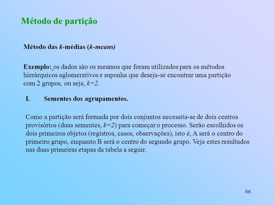 Método de partição Método das k-médias (k-means)