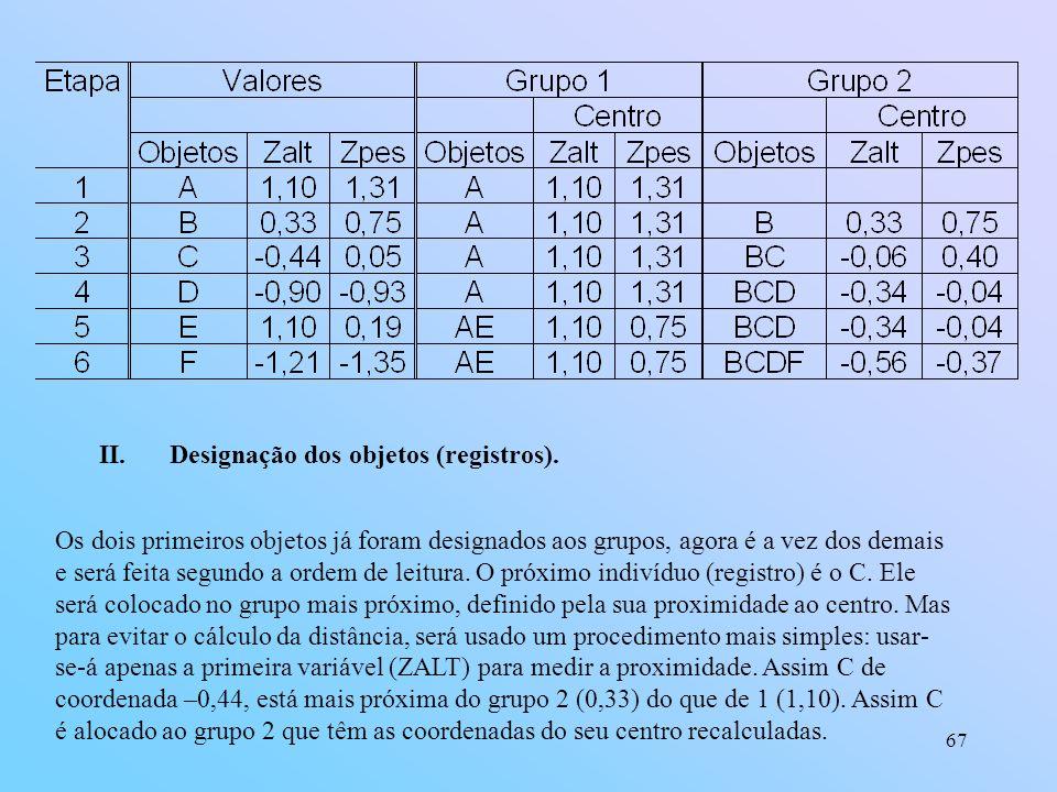 Designação dos objetos (registros).