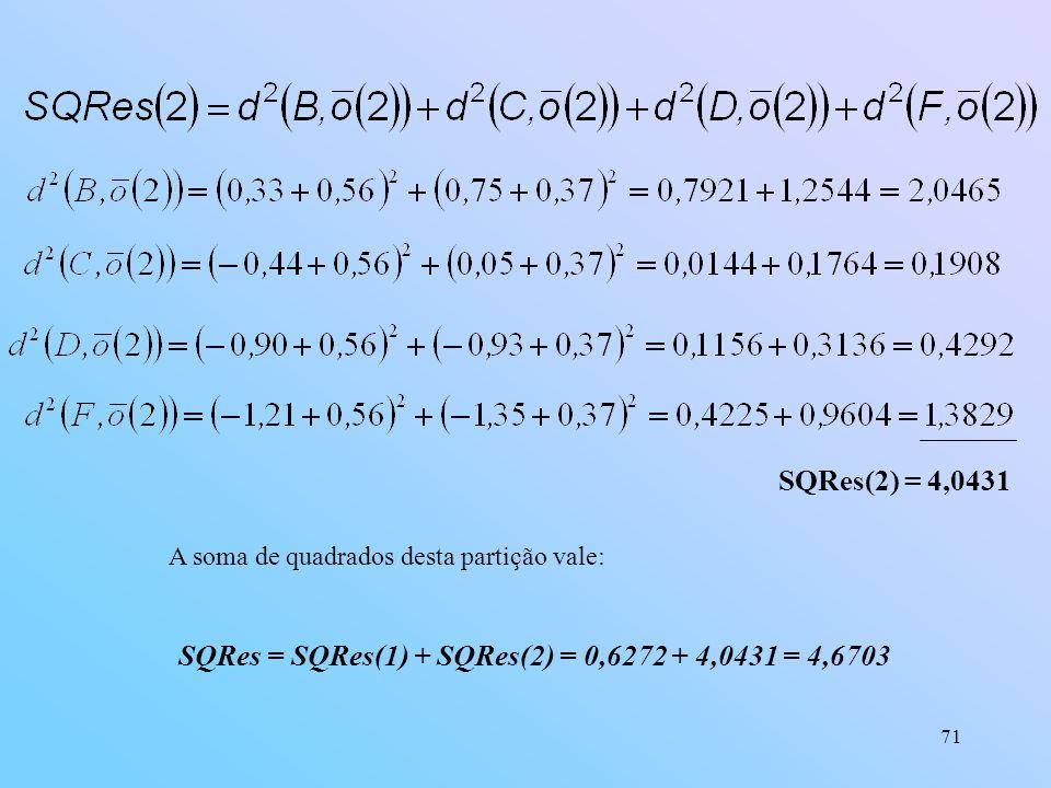 SQRes = SQRes(1) + SQRes(2) = 0,6272 + 4,0431 = 4,6703