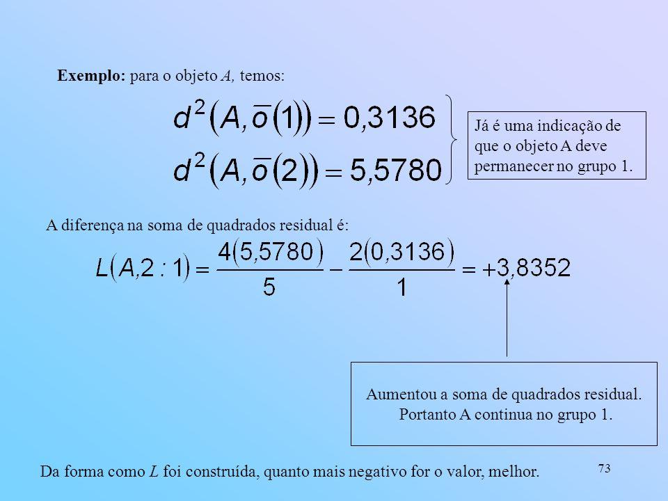 Exemplo: para o objeto A, temos: