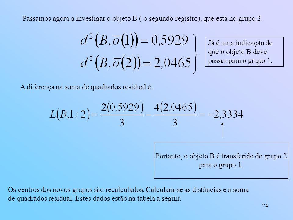 Portanto, o objeto B é transferido do grupo 2