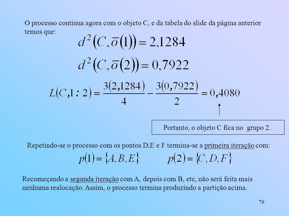 Portanto, o objeto C fica no grupo 2.