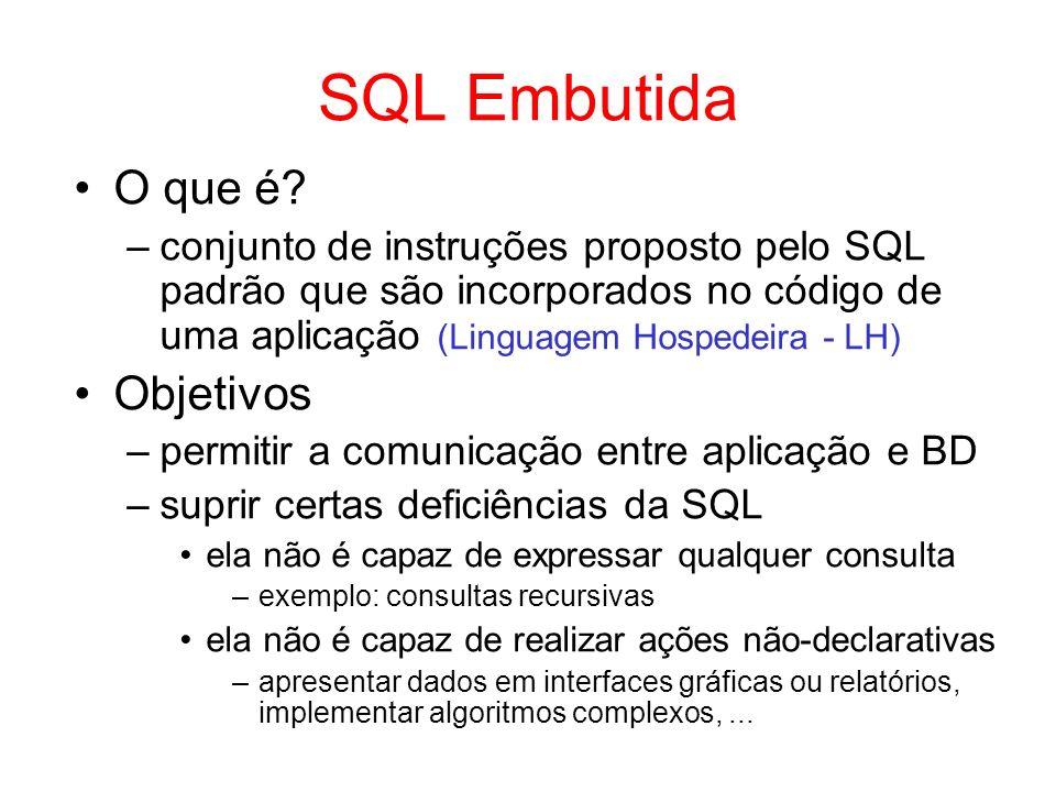 SQL Embutida O que é Objetivos