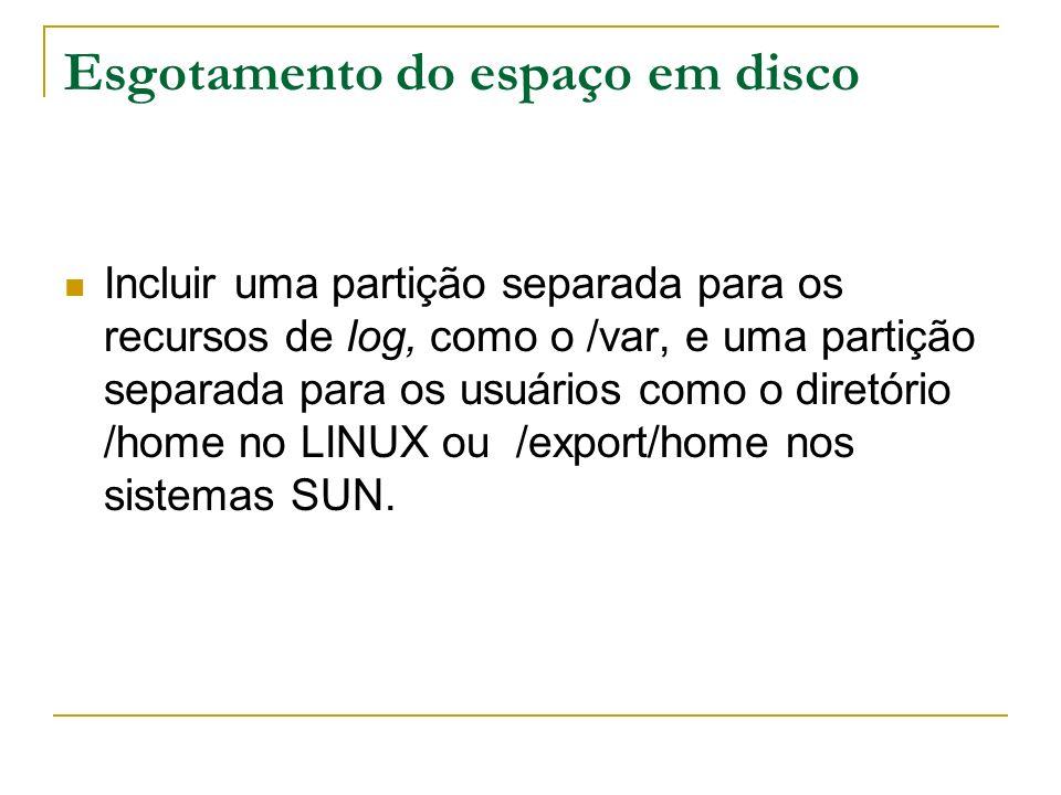 Esgotamento do espaço em disco