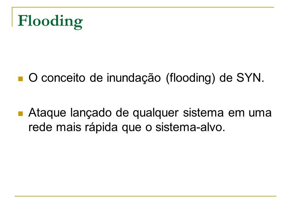 Flooding O conceito de inundação (flooding) de SYN.