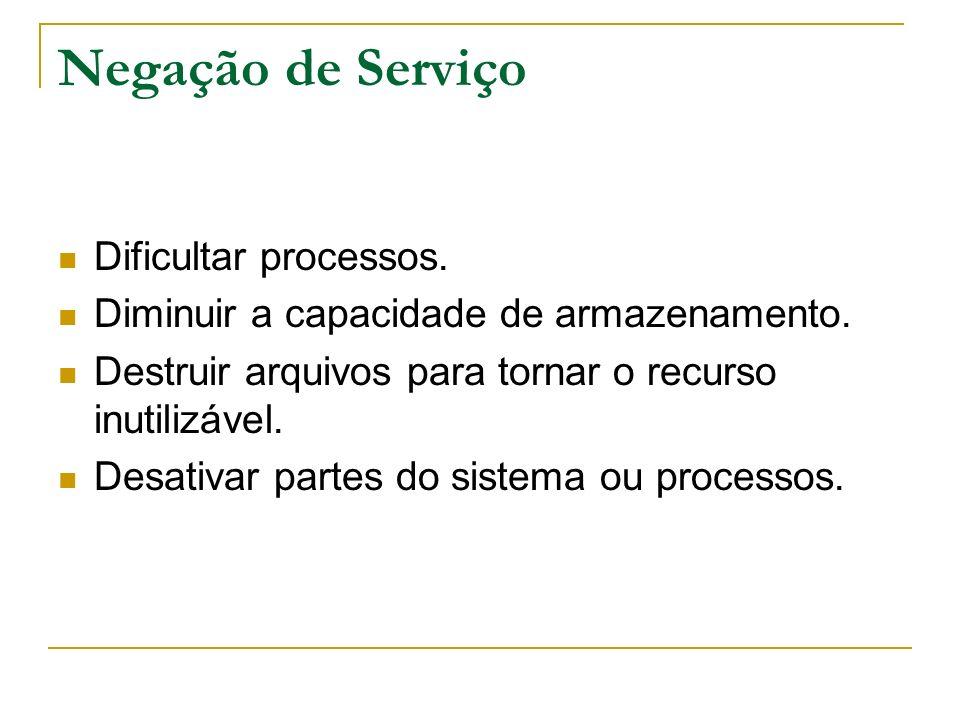 Negação de Serviço Dificultar processos.