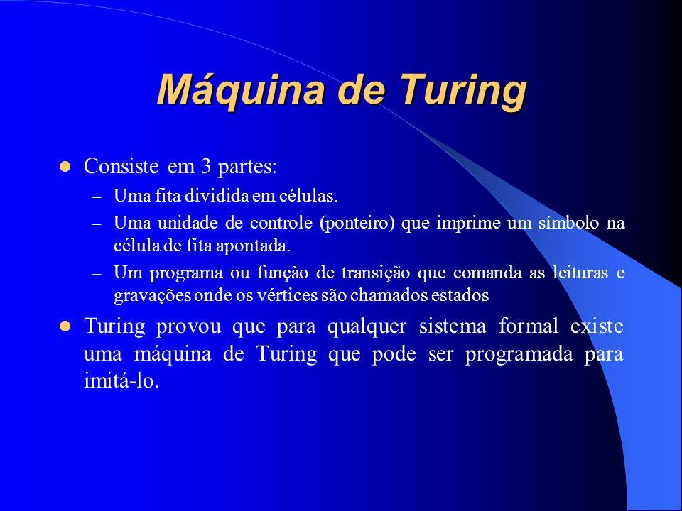 Máquina de Turing Consiste em 3 partes: