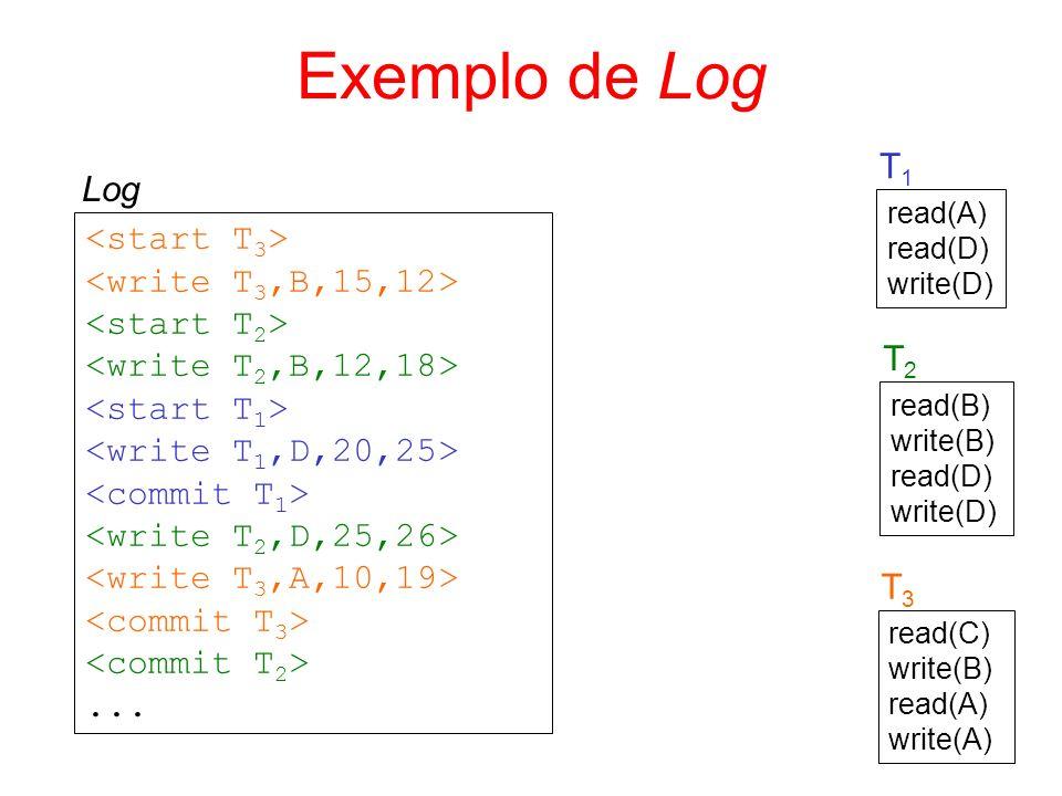 Exemplo de Log T1 Log <start T3> <write T3,B,15,12>