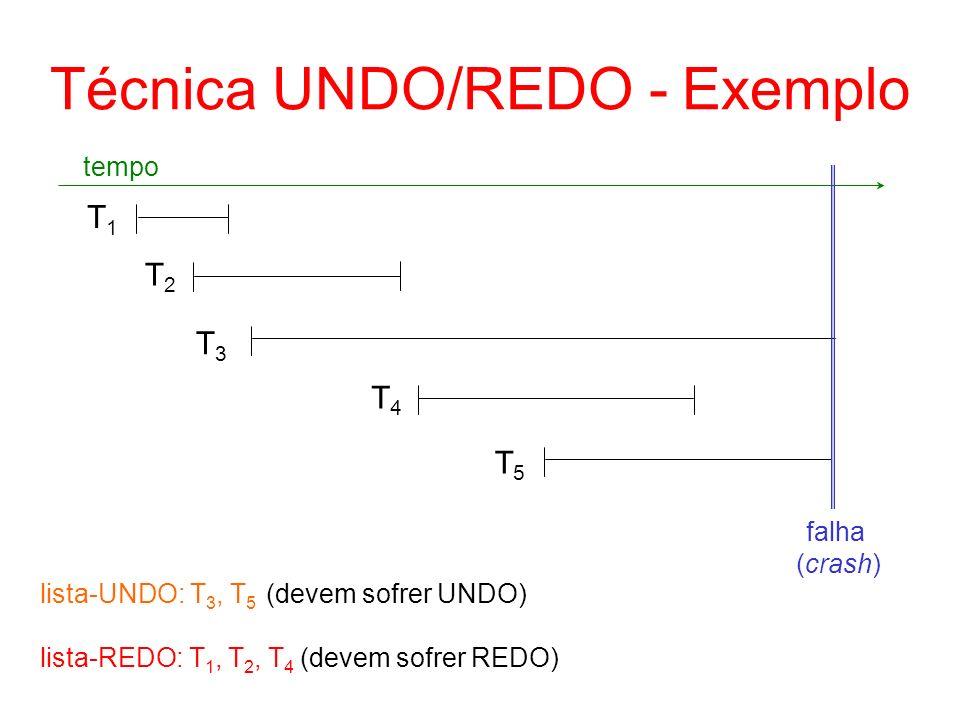 Técnica UNDO/REDO - Exemplo
